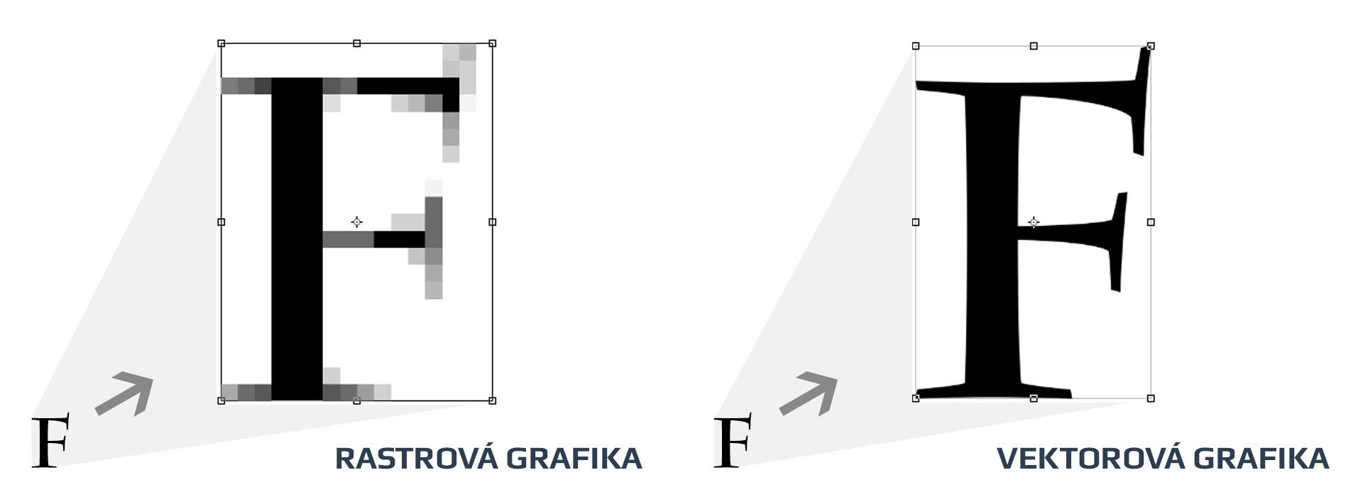 Rastrová vs. vektorová grafika